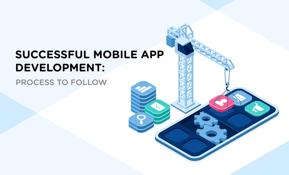 Article: Successful Mobile App Development: Process to follow